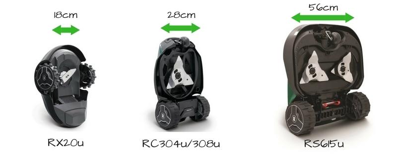 Robomow RC308u | Suositeltu nurmialue 800m² | Kotirobo.fi